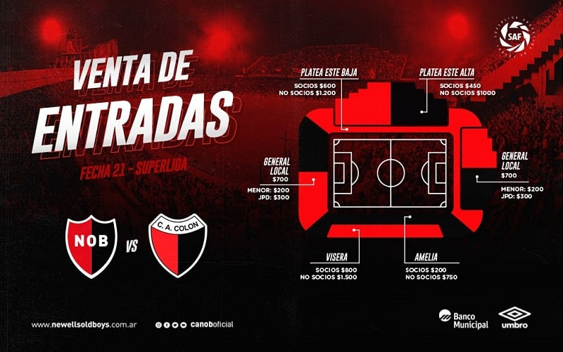 Newells vs Colon